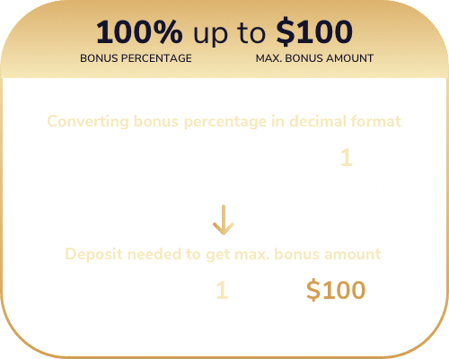 Best Online Casino Bonuses 2021 Claim A Bonus Today